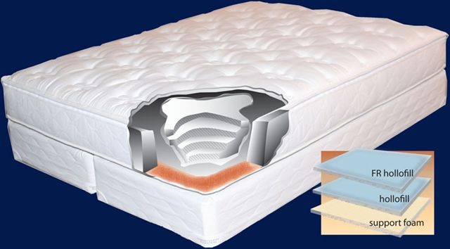 Doral Softside Waterbed